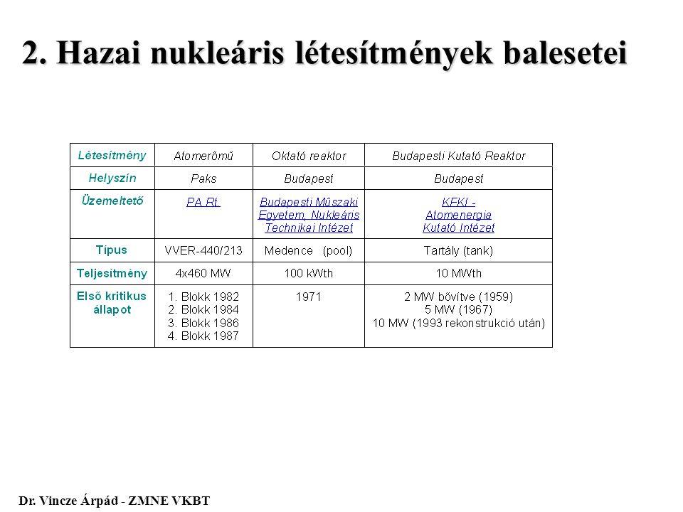 2. Hazai nukleáris létesítmények balesetei Dr. Vincze Árpád - ZMNE VKBT