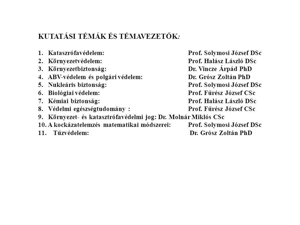 A nukleáris biztonságról Dr. Vincze Árpád - ZMNE VKBT