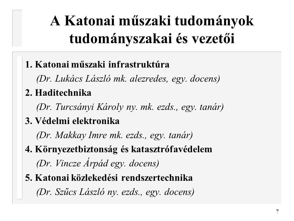 7 A Katonai műszaki tudományok tudományszakai és vezetői 1. Katonai műszaki infrastruktúra (Dr. Lukács László mk. alezredes, egy. docens) 2. Haditechn