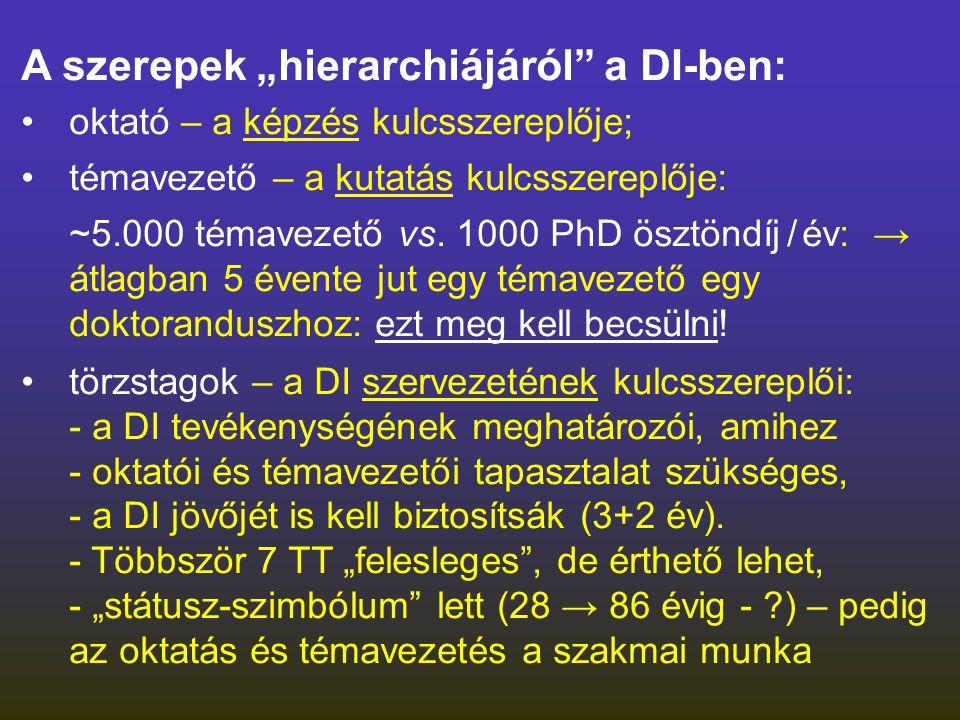 """A szerepek """"hierarchiájáról a DI-ben: oktató – a képzés kulcsszereplője; témavezető – a kutatás kulcsszereplője: ~5.000 témavezető vs."""
