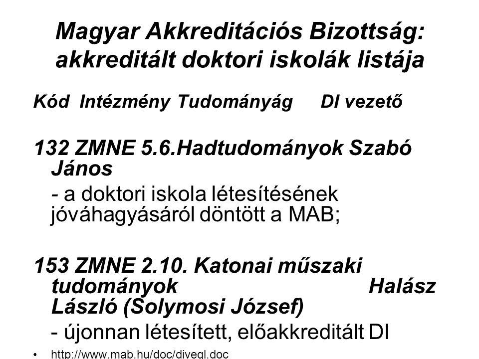 Magyar Akkreditációs Bizottság: akkreditált doktori iskolák listája Kód IntézményTudományágDI vezető 132 ZMNE 5.6.Hadtudományok Szabó János - a doktori iskola létesítésének jóváhagyásáról döntött a MAB; 153 ZMNE 2.10.