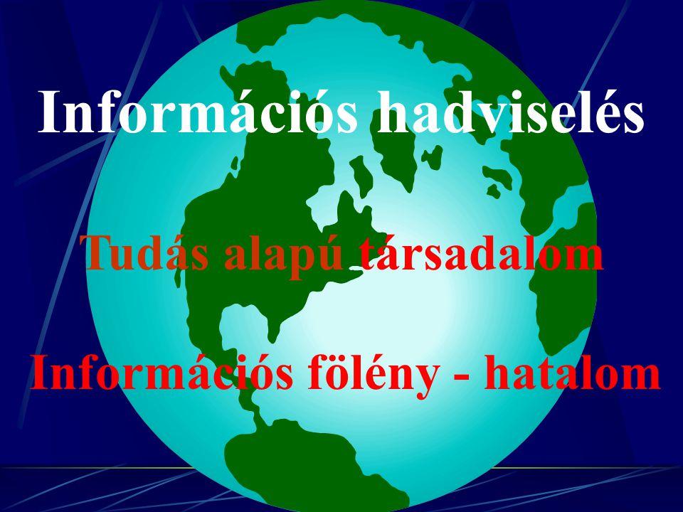 Információs hadviselés Információs fölény - hatalom Tudás alapú társadalom