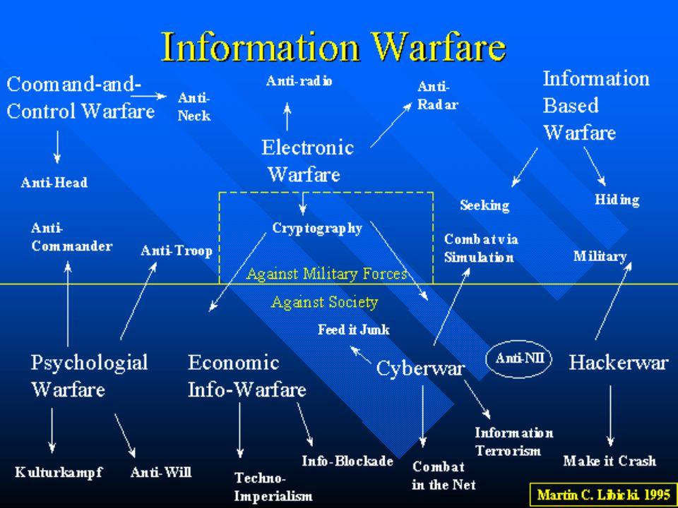 Javaslat Intenzív (rövidtávú ) technikai fejlesztés Harctéri (földi, légi) robotok Harctéri (földi, légi) robotok A katonák védelmét és képességeik növelését szolgáló elektronikai eszközök A katonák védelmét és képességeik növelését szolgáló elektronikai eszközök Nem halálos fegyverek Nem halálos fegyverek Az alkalmazók oktatása, felkészítése, kiképzése