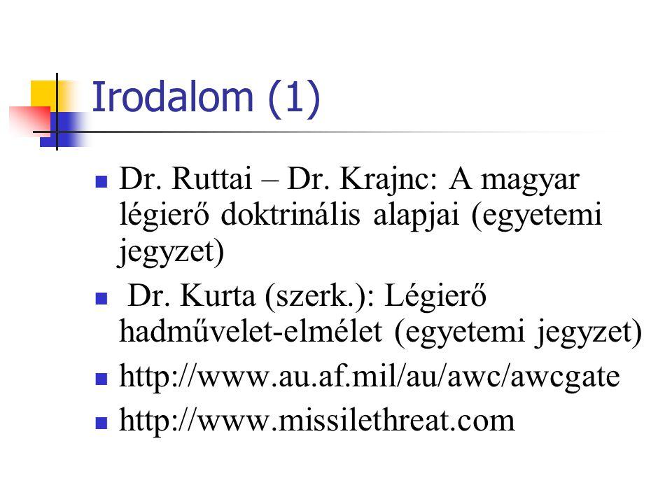 Irodalom (1) Dr. Ruttai – Dr. Krajnc: A magyar légierő doktrinális alapjai (egyetemi jegyzet) Dr. Kurta (szerk.): Légierő hadművelet-elmélet (egyetemi