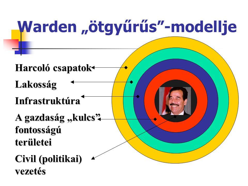 """Warden """"ötgyűrűs""""-modellje Harcoló csapatok LakosságInfrastruktúra A gazdaság """"kulcs"""" fontosságú területei Civil (politikai) vezetés VEZETÉS"""