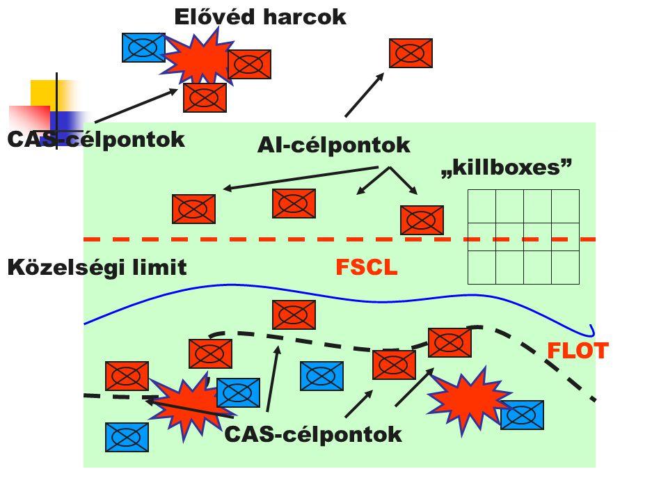 """CAS-célpontok Elővéd harcok Közelségi limit AI-célpontok FSCL FLOT CAS-célpontok """"killboxes"""""""