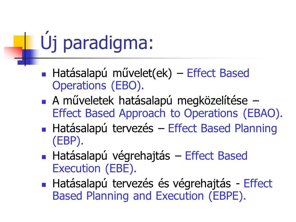 Új paradigma: Hatásalapú művelet(ek) – Effect Based Operations (EBO). A műveletek hatásalapú megközelítése – Effect Based Approach to Operations (EBAO