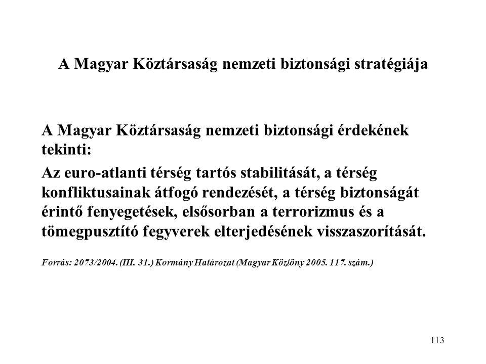 113 A Magyar Köztársaság nemzeti biztonsági stratégiája A Magyar Köztársaság nemzeti biztonsági érdekének tekinti: Az euro-atlanti térség tartós stabilitását, a térség konfliktusainak átfogó rendezését, a térség biztonságát érintő fenyegetések, elsősorban a terrorizmus és a tömegpusztító fegyverek elterjedésének visszaszorítását.