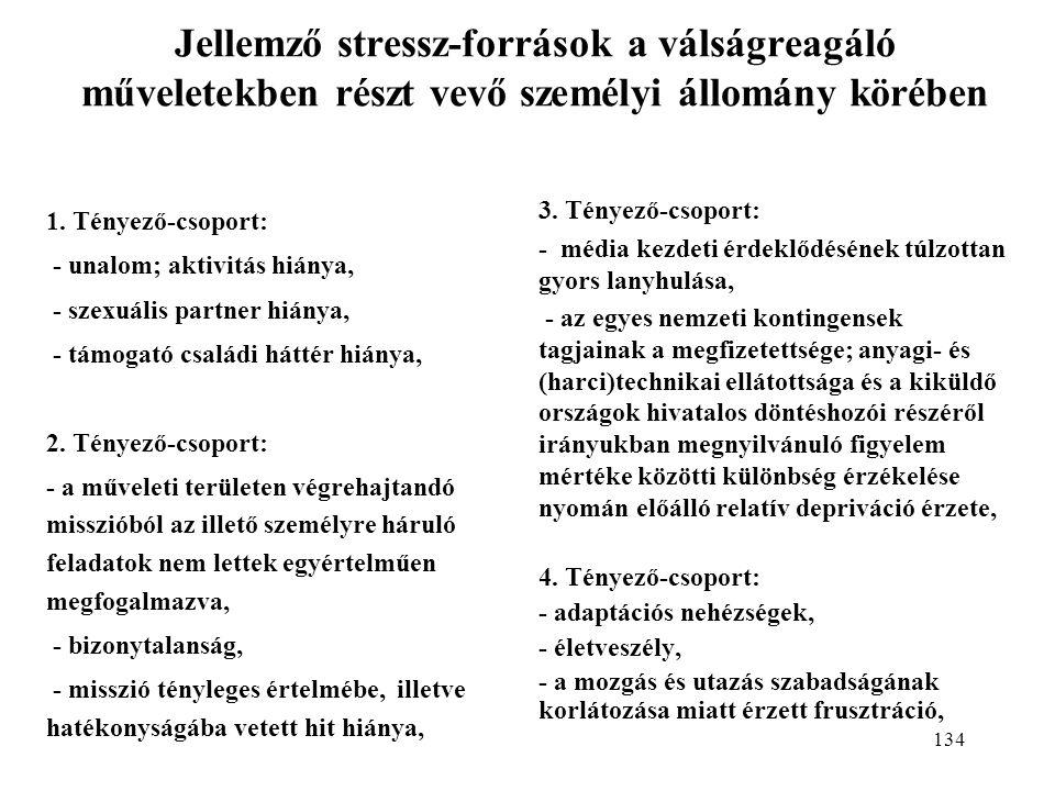 134 Jellemző stressz-források a válságreagáló műveletekben részt vevő személyi állomány körében 1.