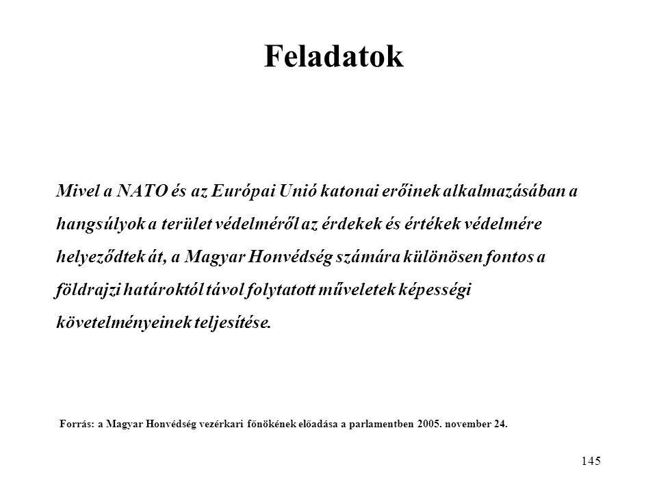 145 Feladatok Mivel a NATO és az Európai Unió katonai erőinek alkalmazásában a hangsúlyok a terület védelméről az érdekek és értékek védelmére helyeződtek át, a Magyar Honvédség számára különösen fontos a földrajzi határoktól távol folytatott műveletek képességi követelményeinek teljesítése.