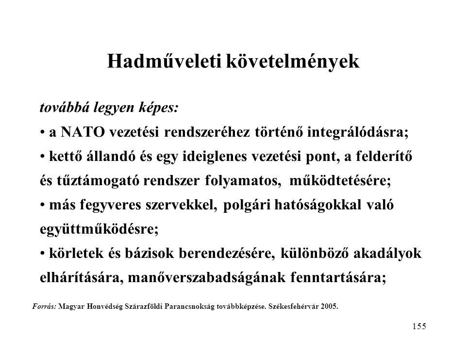 155 Hadműveleti követelmények továbbá legyen képes: a NATO vezetési rendszeréhez történő integrálódásra; kettő állandó és egy ideiglenes vezetési pont, a felderítő és tűztámogató rendszer folyamatos, működtetésére; más fegyveres szervekkel, polgári hatóságokkal való együttműködésre; körletek és bázisok berendezésére, különböző akadályok elhárítására, manőverszabadságának fenntartására; Forrás: Magyar Honvédség Szárazföldi Parancsnokság továbbképzése.