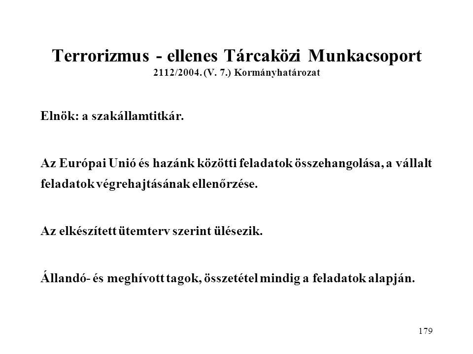 179 Terrorizmus - ellenes Tárcaközi Munkacsoport 2112/2004.