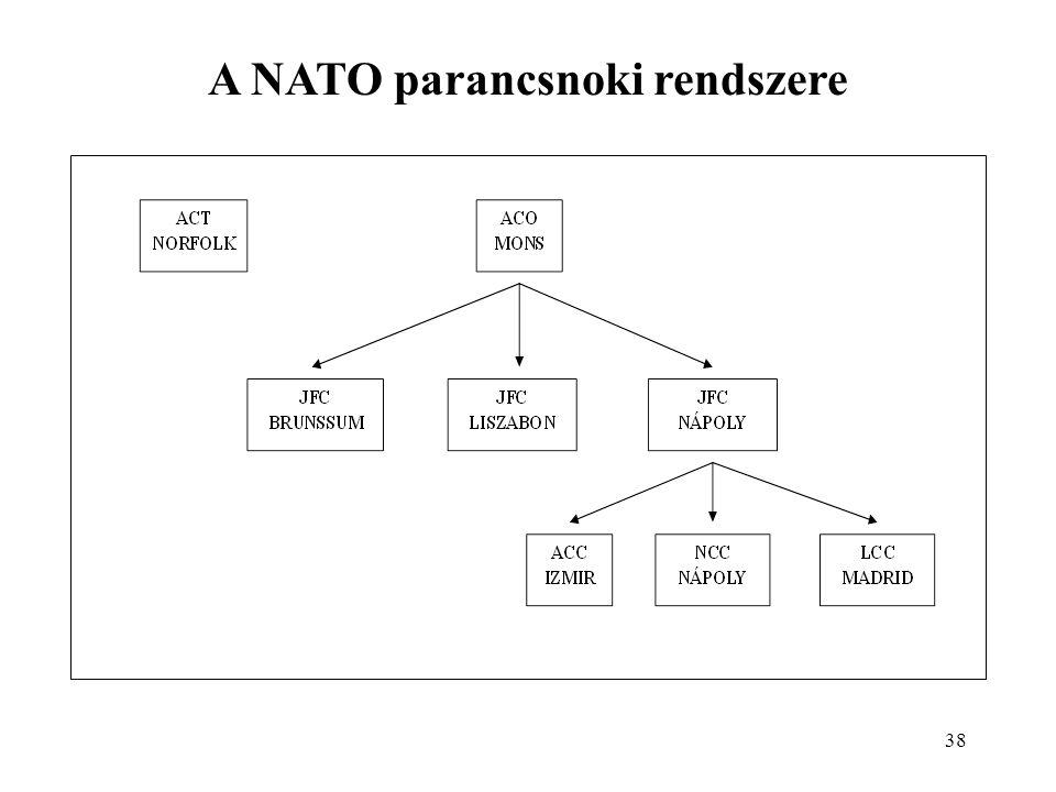 38 A NATO parancsnoki rendszere