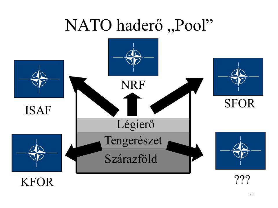 """71 NATO haderő """"Pool Szárazföld Tengerészet Légierő ISAF SFOR KFOR NRF ???"""