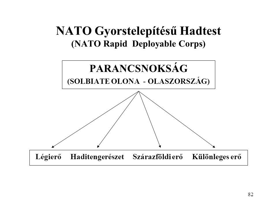 82 NATO Gyorstelepítésű Hadtest (NATO Rapid Deployable Corps) PARANCSNOKSÁG (SOLBIATE OLONA - OLASZORSZÁG) Légierő Haditengerészet Szárazföldi erő Különleges erő