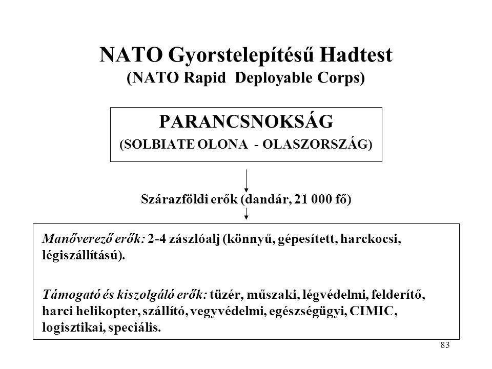 83 NATO Gyorstelepítésű Hadtest (NATO Rapid Deployable Corps) PARANCSNOKSÁG (SOLBIATE OLONA - OLASZORSZÁG) Szárazföldi erők (dandár, 21 000 fő) Manőverező erők: 2-4 zászlóalj (könnyű, gépesített, harckocsi, légiszállítású).