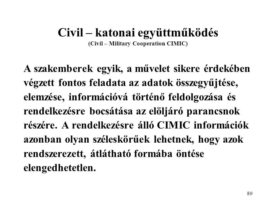 89 Civil – katonai együttműködés (Civil – Military Cooperation CIMIC) A szakemberek egyik, a művelet sikere érdekében végzett fontos feladata az adatok összegyűjtése, elemzése, információvá történő feldolgozása és rendelkezésre bocsátása az elöljáró parancsnok részére.