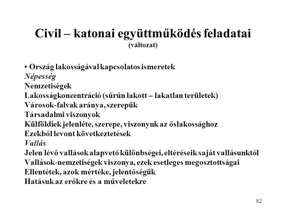 92 Civil – katonai együttműködés feladatai (változat) Ország lakosságával kapcsolatos ismeretek Népesség Nemzetiségek Lakosságkoncentráció (sűrűn lakott – lakatlan területek) Városok-falvak aránya, szerepük Társadalmi viszonyok Külföldiek jelenléte, szerepe, viszonyuk az őslakossághoz Ezekből levont következtetések Vallás Jelen lévő vallások alapvető különbségei, eltéréseik saját vallásunktól Vallások-nemzetiségek viszonya, ezek esetleges megosztottságai Ellentétek, azok mértéke, jelentőségük Hatásuk az erőkre és a műveletekre