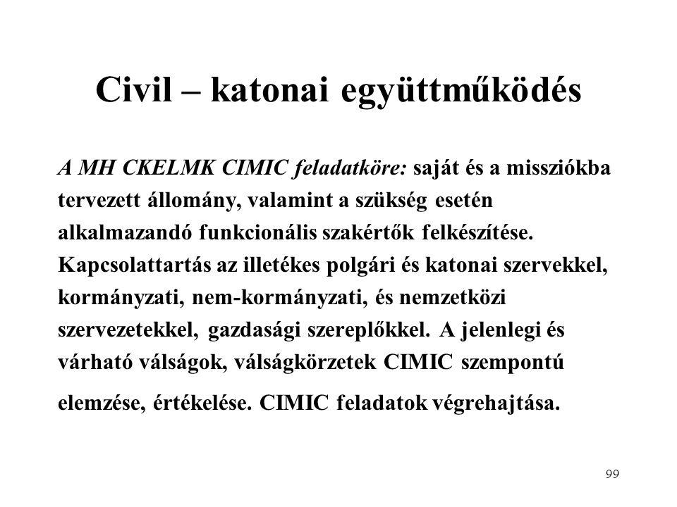 99 Civil – katonai együttműködés A MH CKELMK CIMIC feladatköre: saját és a missziókba tervezett állomány, valamint a szükség esetén alkalmazandó funkcionális szakértők felkészítése.