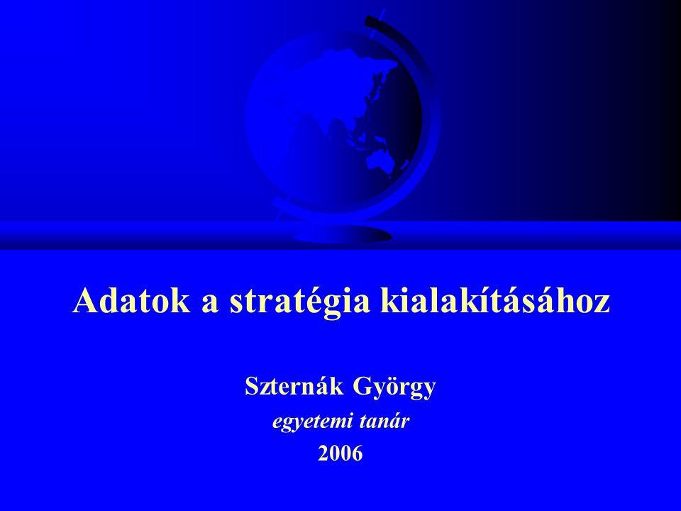 Adatok a stratégia kialakításához Szternák György egyetemi tanár 2006