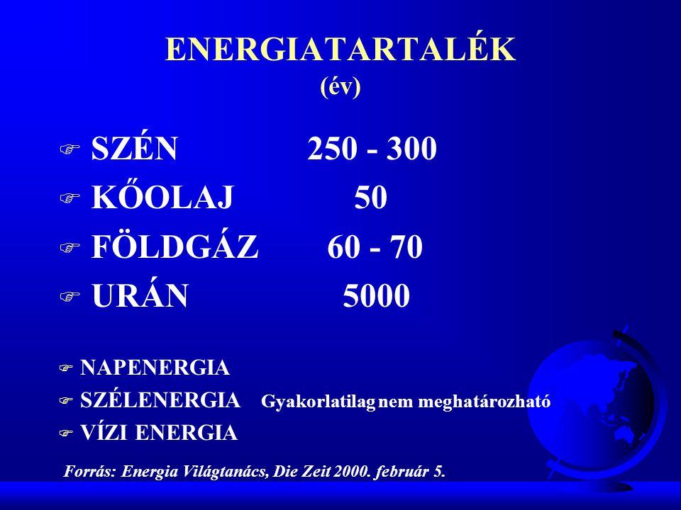 ENERGIATARTALÉK (év) F SZÉN 250 - 300 F KŐOLAJ 50 F FÖLDGÁZ 60 - 70 F URÁN 5000 F NAPENERGIA F SZÉLENERGIA Gyakorlatilag nem meghatározható F VÍZI ENE