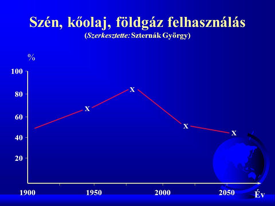 Szén, kőolaj, földgáz felhasználás (Szerkesztette: Szternák György) % 100 80 60 40 20 Év 190019502000 X X 2050 X X