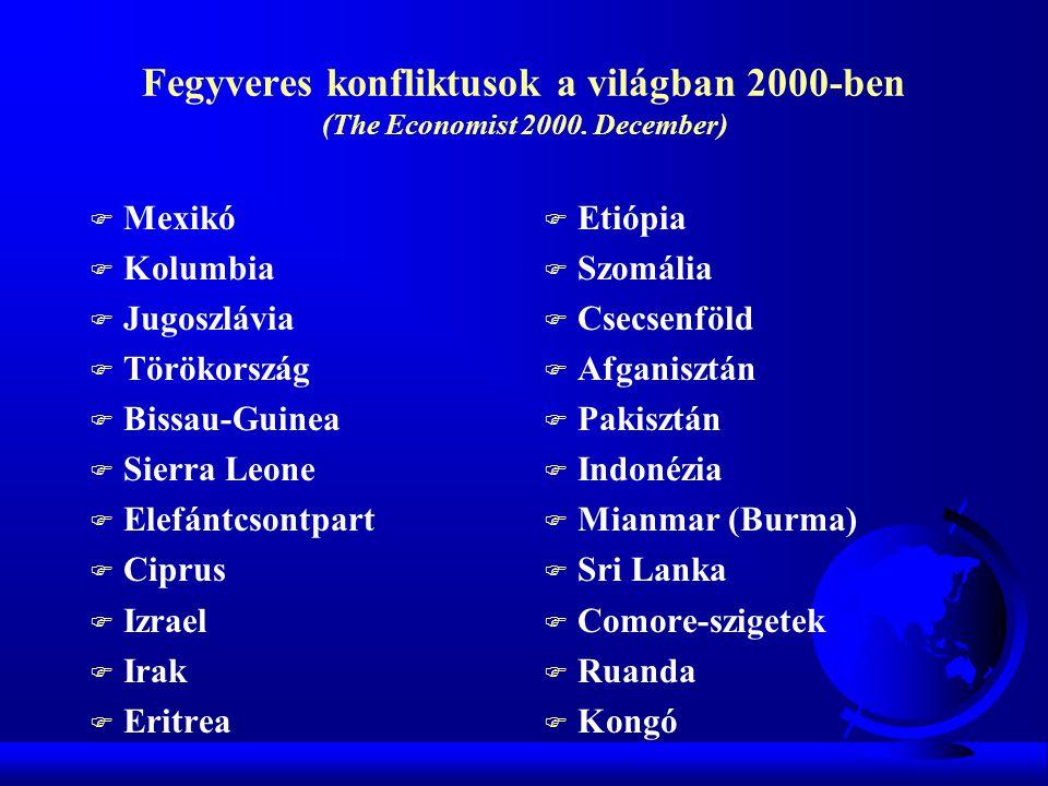 Fegyveres konfliktusok a világban 2000-ben (The Economist 2000. December) F Mexikó F Kolumbia F Jugoszlávia F Törökország F Bissau-Guinea F Sierra Leo