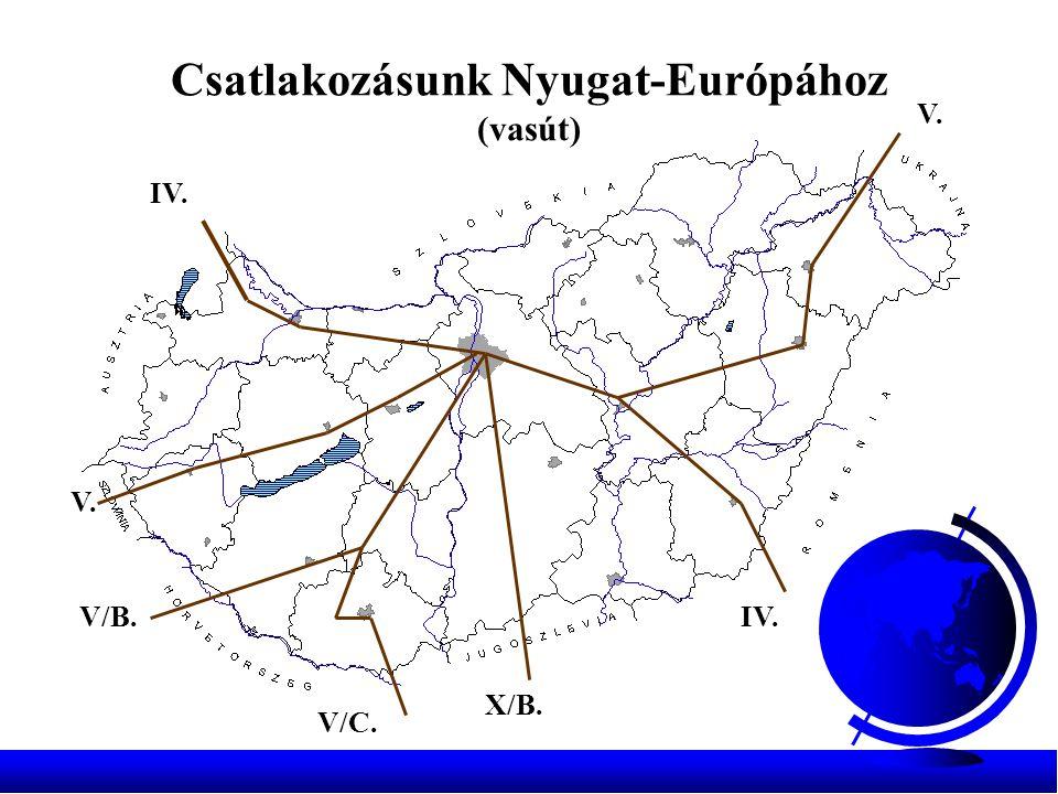 Csatlakozásunk Nyugat-Európához (vasút) V. V/B. V/C. X/B. IV. V. IV.