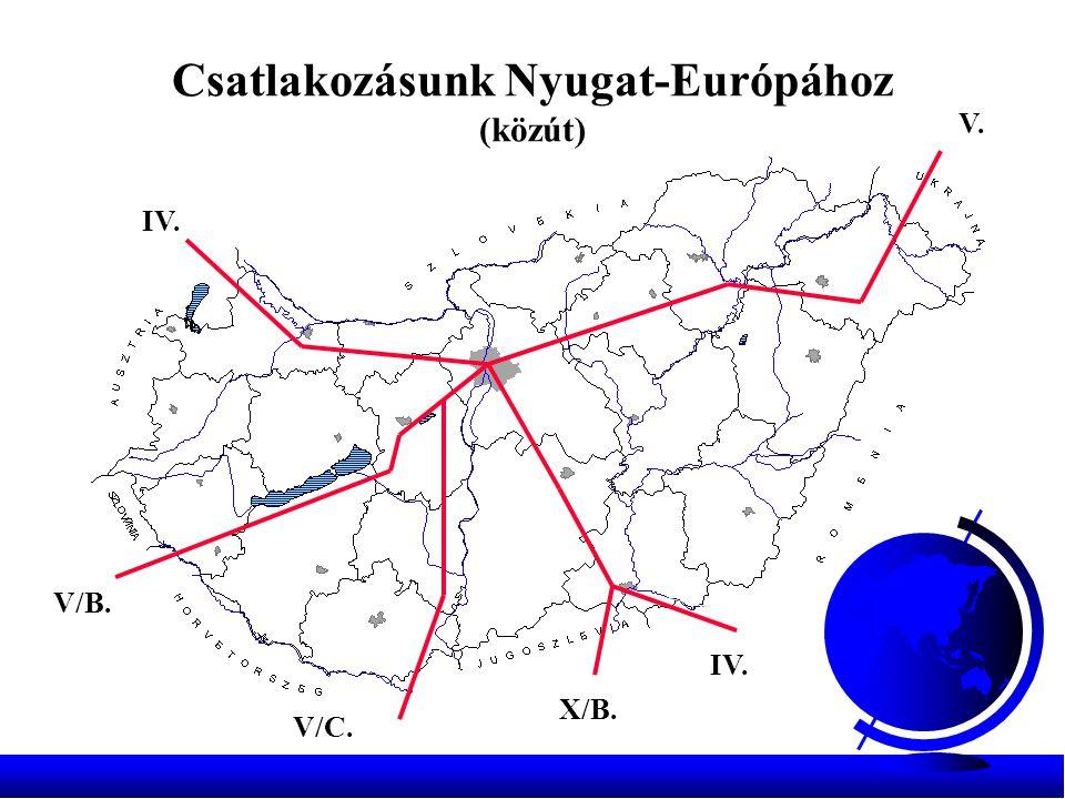 Csatlakozásunk Nyugat-Európához (közút) V/B. V/C. IV. X/B. IV. V.