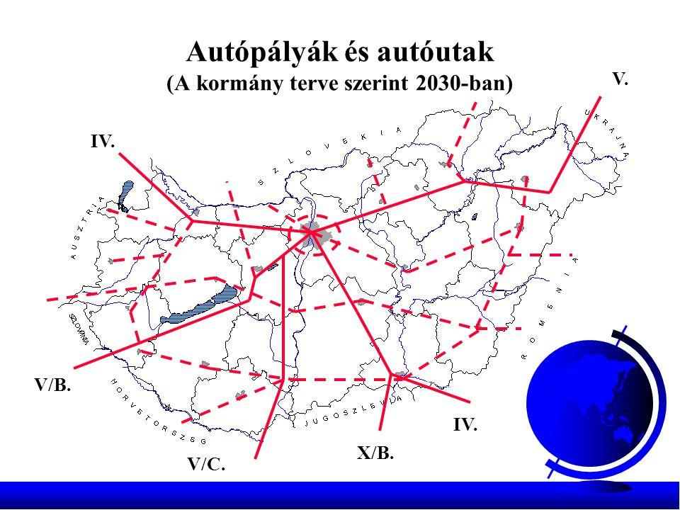 Autópályák és autóutak (A kormány terve szerint 2030-ban) V/B. V/C. IV. X/B. IV. V.