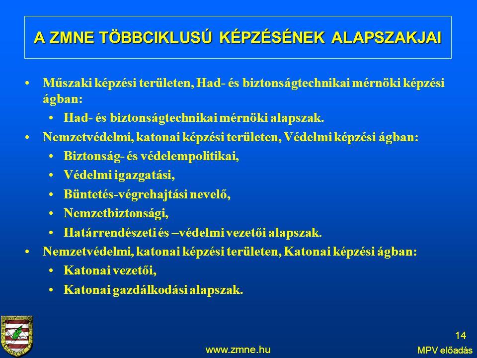 www.zmne.hu MPV előadás Műszaki képzési területen, Had- és biztonságtechnikai mérnöki képzési ágban: Had- és biztonságtechnikai mérnöki alapszak. Nemz