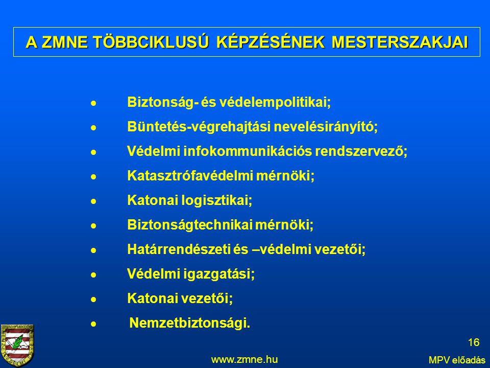 www.zmne.hu MPV előadás  Biztonság- és védelempolitikai;  Büntetés-végrehajtási nevelésirányító;  Védelmi infokommunikációs rendszervező;  Kataszt