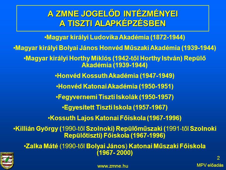 Magyar királyi Ludovika Akadémia (1872-1944) Magyar királyi Bolyai János Honvéd Műszaki Akadémia (1939-1944) Magyar királyi Horthy Miklós (1942-től Ho