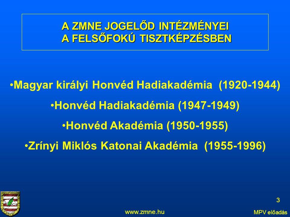 www.zmne.hu MPV előadás Magyar királyi Honvéd Hadiakadémia (1920-1944) Honvéd Hadiakadémia (1947-1949) Honvéd Akadémia (1950-1955) Zrínyi Miklós Katon