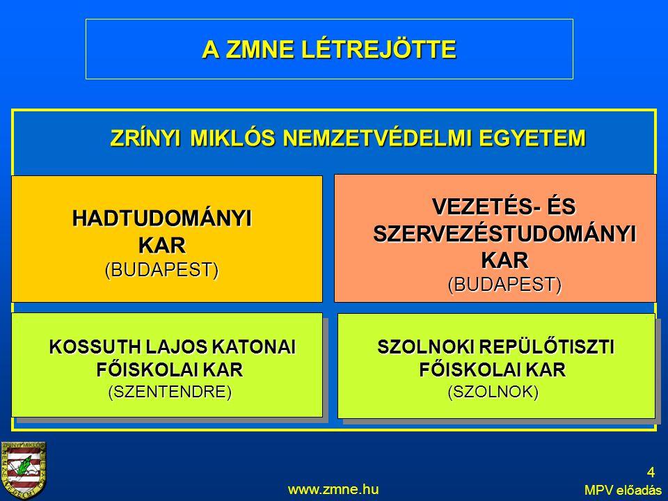 www.zmne.hu MPV előadás ZRÍNYI MIKLÓS NEMZETVÉDELMI EGYETEM VEZETÉS- ÉS SZERVEZÉSTUDOMÁNYI KAR(BUDAPEST) HADTUDOMÁNYI KAR (BUDAPEST) KOSSUTH LAJOS KAT