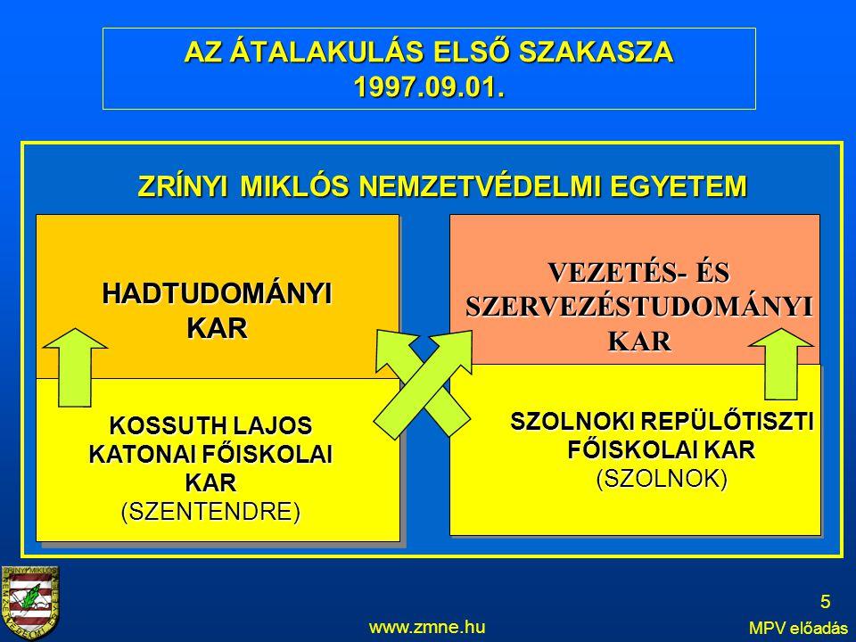 www.zmne.hu MPV előadás ZRÍNYI MIKLÓS NEMZETVÉDELMI EGYETEM SZOLNOKI REPÜLŐTISZTI FŐISKOLAI KAR (SZOLNOK) SZOLNOKI REPÜLŐTISZTI FŐISKOLAI KAR (SZOLNOK
