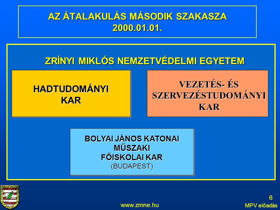 www.zmne.hu MPV előadás ZRÍNYI MIKLÓS NEMZETVÉDELMI EGYETEM VEZETÉS- ÉS SZERVEZÉSTUDOMÁNYIKAR HADTUDOMÁNYI KAR BOLYAI JÁNOS KATONAI MŰSZAKI FŐISKOLAI