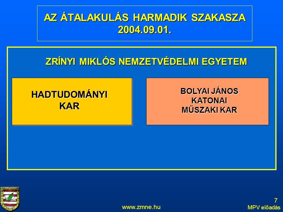 www.zmne.hu MPV előadás ZRÍNYI MIKLÓS NEMZETVÉDELMI EGYETEM BOLYAI JÁNOS KATONAI MŰSZAKI KAR HADTUDOMÁNYI KAR 7 AZ ÁTALAKULÁS HARMADIK SZAKASZA 2004.0