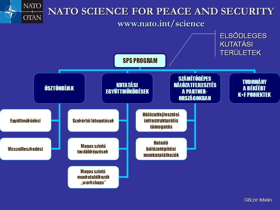 NATO SCIENCE FOR PEACE AND SECURITY www.nato.int/science SPS PROGRAM ÖSZTÖNDÍJAK Együttműködési Visszailleszkedési KUTATÁSI EGYÜTTMŰKÖDÉSEK Szakértői