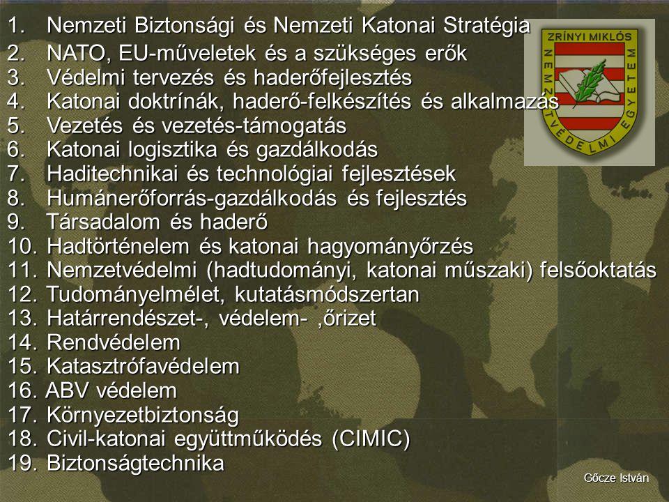 1. Nemzeti Biztonsági és Nemzeti Katonai Stratégia 2. NATO, EU-műveletek és a szükséges erők 3. Védelmi tervezés és haderőfejlesztés 4. Katonai doktrí