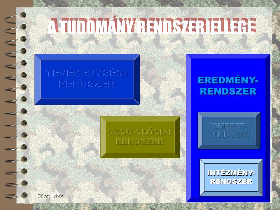 EREDMÉNY- RENDSZER INTÉZMÉNY- RENDSZER A TUDOMÁNY RENDSZERJELLEGE Gőcze István