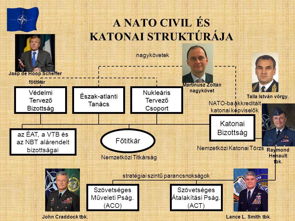 A NATO CIVIL ÉS KATONAI STRUKTÚRÁJA VédelmiTervezőBizottságÉszak-atlantiTanácsNukleárisTervezőCsoport Katonai Bizottság Szövetséges Műveleti Pság. (AC