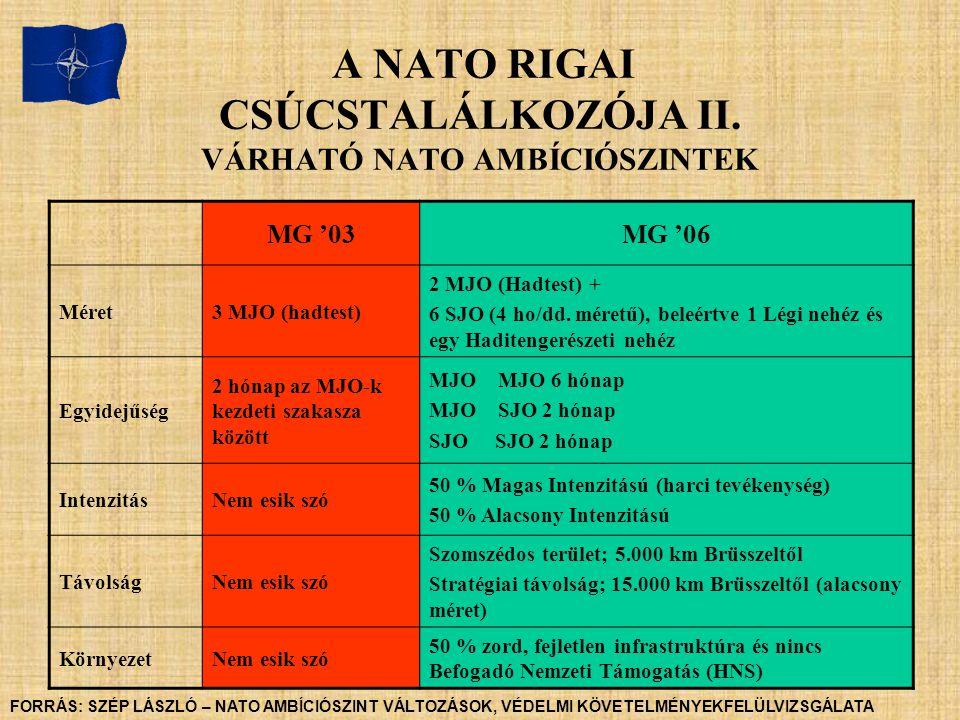 A NATO RIGAI CSÚCSTALÁLKOZÓJA II. VÁRHATÓ NATO AMBÍCIÓSZINTEK MG '03MG '06 Méret3 MJO (hadtest) 2 MJO (Hadtest) + 6 SJO (4 ho/dd. méretű), beleértve 1