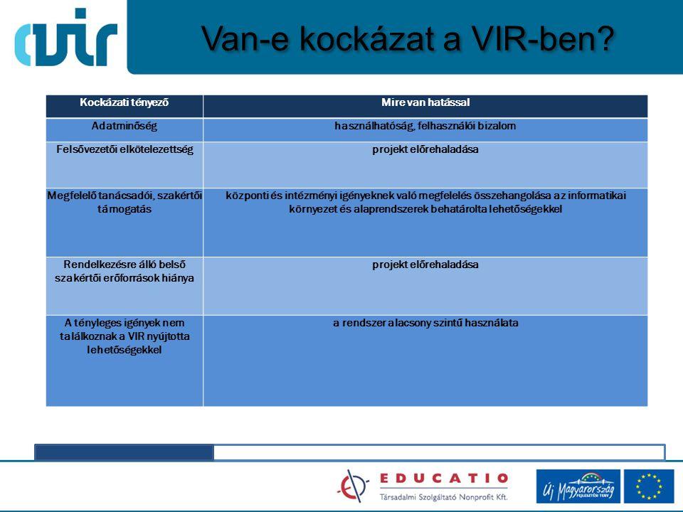 Van-e kockázat a VIR-ben? Kockázati tényezőMire van hatással Adatminőséghasználhatóság, felhasználói bizalom Felsővezetői elkötelezettségprojekt előre