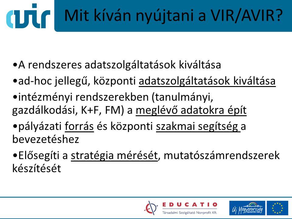 Mit kíván nyújtani a VIR/AVIR? A rendszeres adatszolgáltatások kiváltása ad-hoc jellegű, központi adatszolgáltatások kiváltása intézményi rendszerekbe