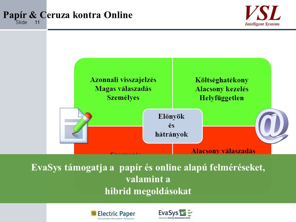 Slide11 Papír & Ceruza kontra Online 11 Előnyök és hátrányok Azonnali visszajelzés Magas válaszadás Személyes Költséghatékony Alacsony kezelés Helyfüg