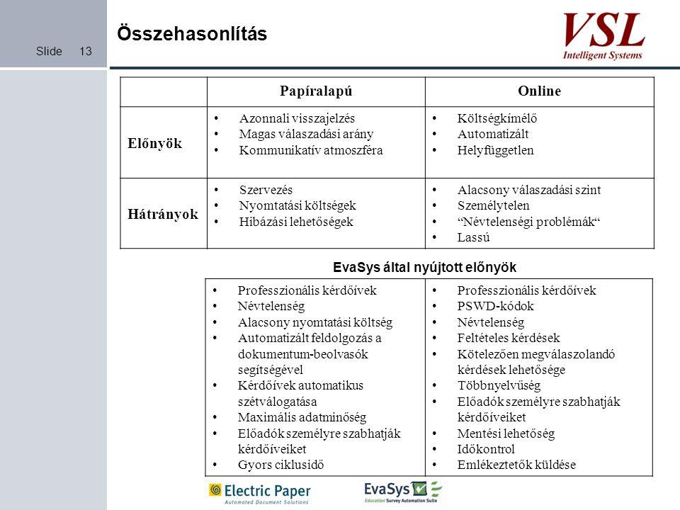 Slide Összehasonlítás PapíralapúOnline Előnyök Azonnali visszajelzés Magas válaszadási arány Kommunikatív atmoszféra Költségkímélő Automatizált Helyfü
