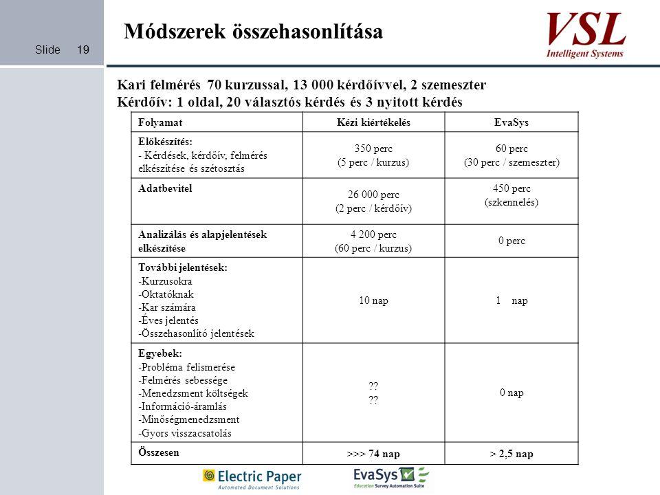 Slide19 Kari felmérés 70 kurzussal, 13 000 kérdőívvel, 2 szemeszter Kérdőív: 1 oldal, 20 választós kérdés és 3 nyitott kérdés Folyamat Kézi kiértékelé