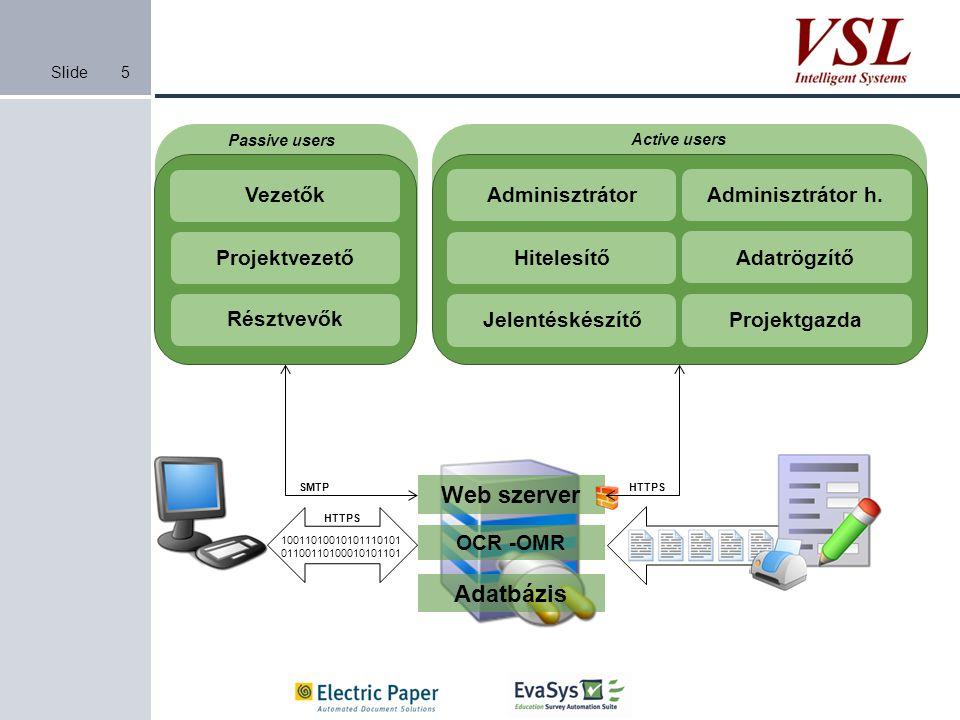 Slide5 Web szerver OCR -OMR Adatbázis Active users AdminisztrátorAdminisztrátor h. Hitelesítő Jelentéskészítő Adatrögzítő Projektgazda HTTPS Passive u