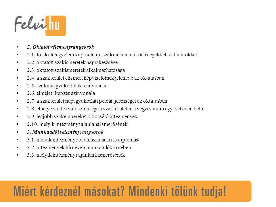 2. Oktatói véleményrangsorok 2.1.